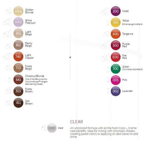 Revlon Professional Nutri Color Creme 100ml