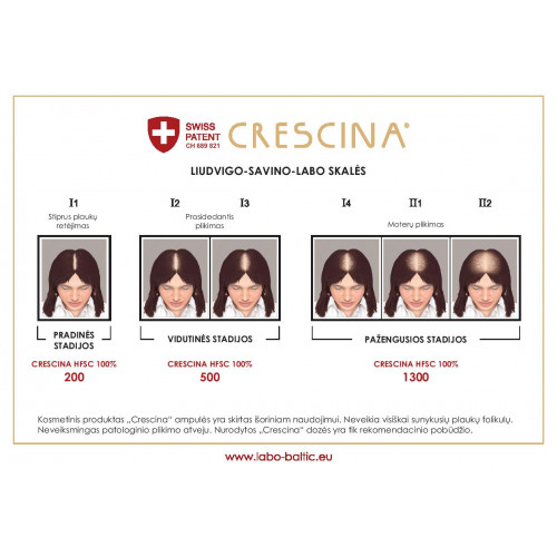 Crescina Re-Growth HFSC 1300 Complete Treatment Woman 20amp. (10+10)