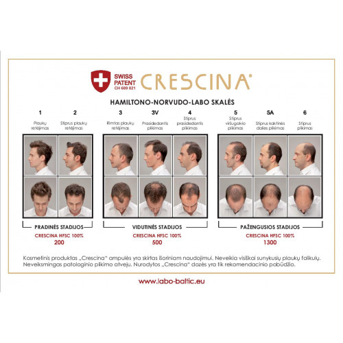 Crescina Re-Growth HFSC 500 Complete Treatment Man 20amp. (10+10)