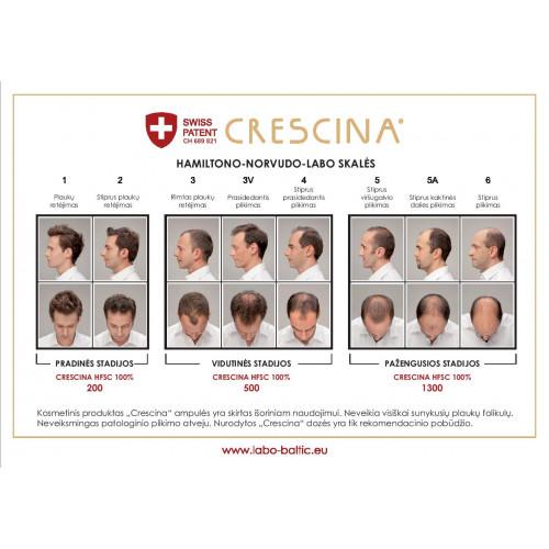 Crescina Re-Growth HFSC 200 Man Shampoo 200ml