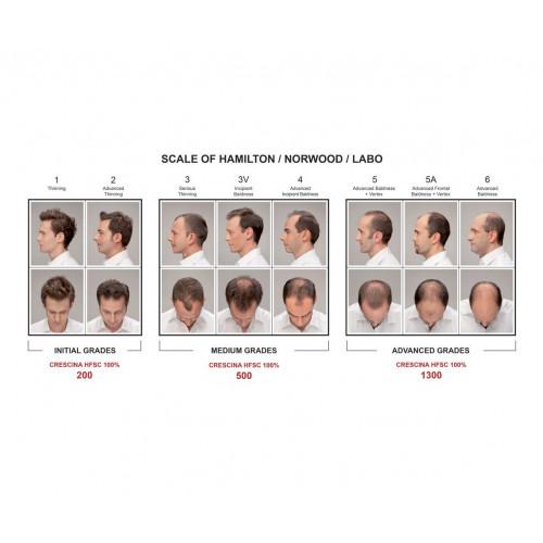 Crescina Re-Growth HFSC 500 Complete Treatment Man 20amp. (10+10)